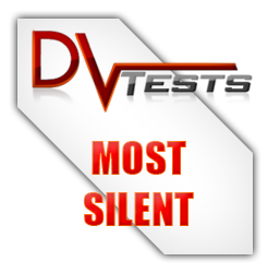 Most-Silent