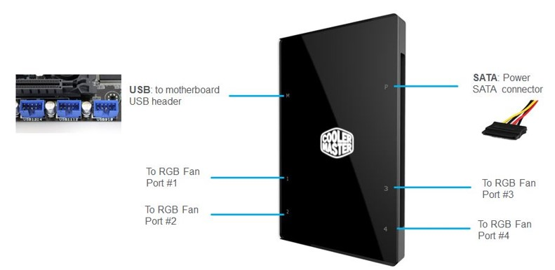 Hasil carian imej untuk cooler master rgb controller