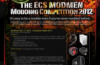 ECS MODMEN Competition started